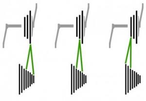 Схема работы передач велосипеда