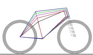 Пропорции рам горного велосипеда