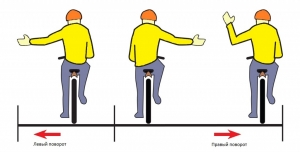 Поведение велосипедиста