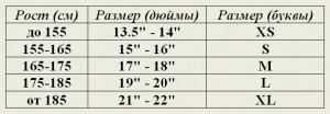 Размеры рам